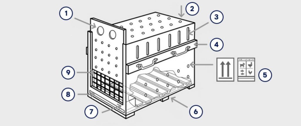 CR 82 pet crate specifications for dangerous dogs